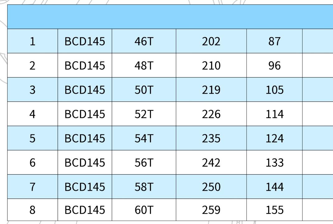 145BCD Chainring Oval Chorus Super Record 11s CP Crankset for Campagnolo